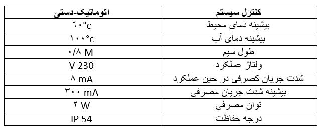 جدول مشخصات شیر برقی