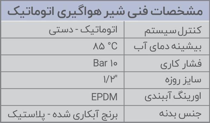 مشخصات فنی شیر هواگیری