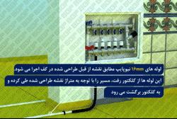 مسیر لوله های پنج لایه و کلکتور در گرمایش از کف